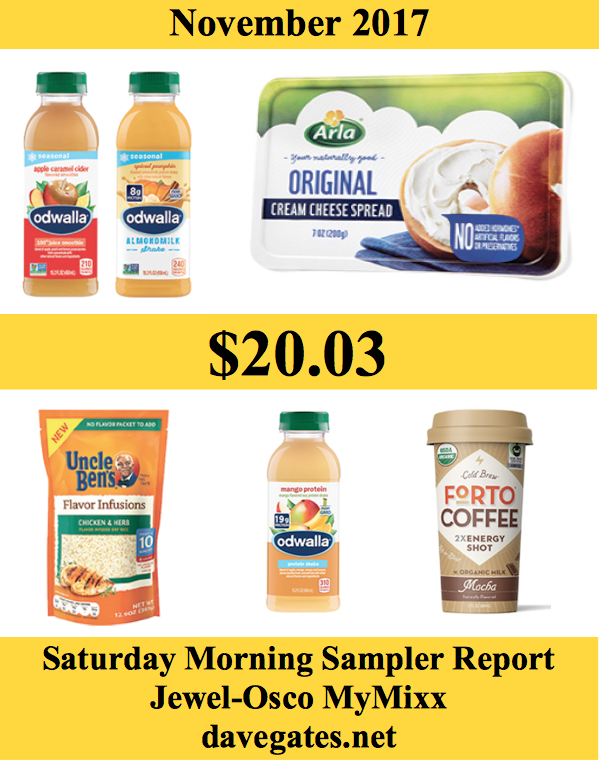 Saturday Morning Sampler Report November 2017